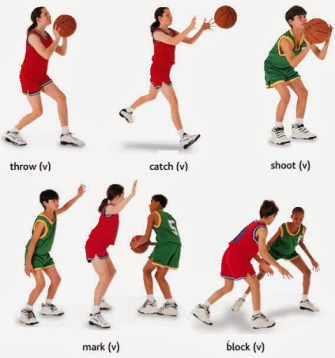 action- throw, catch, shoot, mark, block