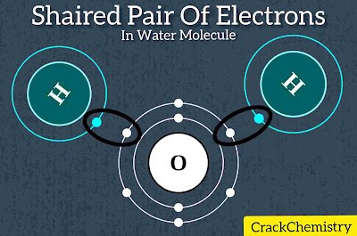 Covalent bonding in water,h2o,water, crackchemistry