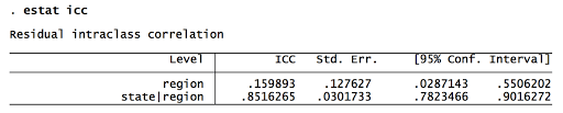 Stata: 計算Intraclass correlation - 研究生2.0