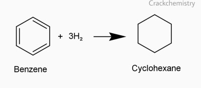 Preparation of Cyclohexane, Crack Chemistry