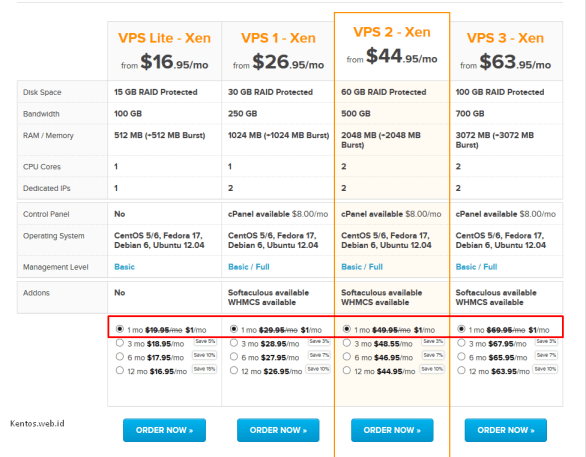 Coupon Code VPS Hosting di NameCheap Terbaru