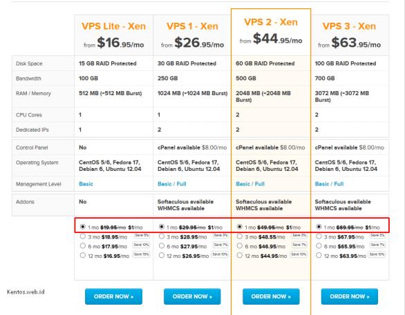Coupon Code VPS Hosting di NameCheap Terbaru