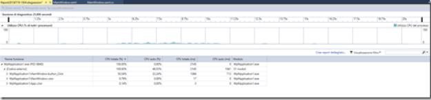 FIGURA 14 thumb6 - Parte uno: strumenti per il debug in Visual Studio 2015