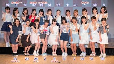 NGT48のメンバー集合写真