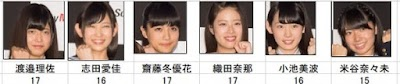 欅坂46(けやきざか)合格者集合写真最後列左からメンバープロフィール
