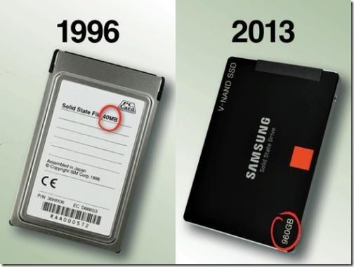 kapasitas penyimpanan storage ssd di masa lalu
