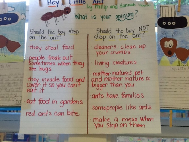 Persuasive Writing Is One Of My Favorite Units To Teach Between Introducing It With Oreos