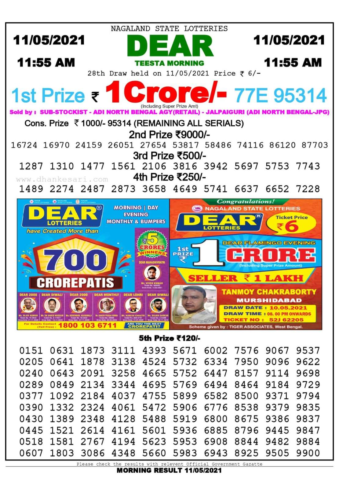 Dhankesari Lottery Sambad Result Today 11:55 AM 11.5.2021