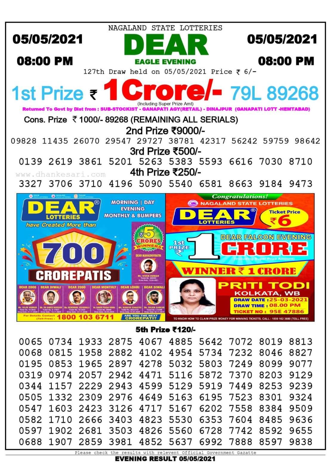 Dhankesari Lottery Sambad Result Today 8:00 PM 5.5.2021