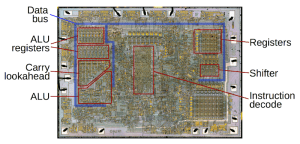 Die photo of the 8008 microprocessor, showing important functional blocks
