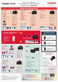 Canon DSLRs COMEX 2014