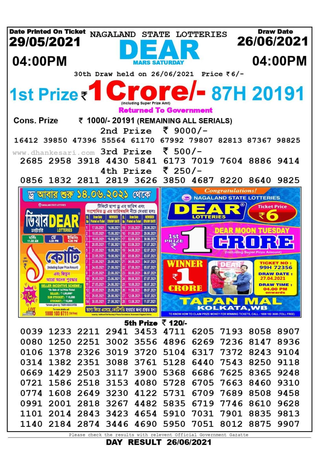 Nagaland State Lottery Result Today 4:00 PM 26.6.2021