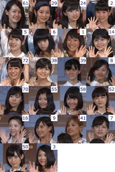 NGT48オーディション合格者個別顔写真