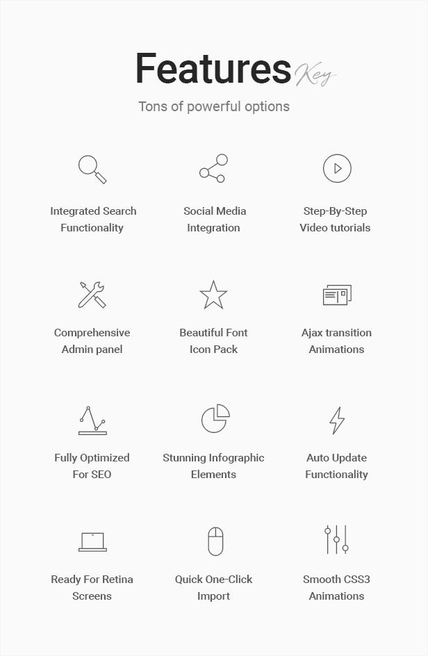 Bridge Creative Multipurpose Wordpress Theme Feature