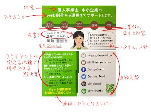 名刺説明1.jpg