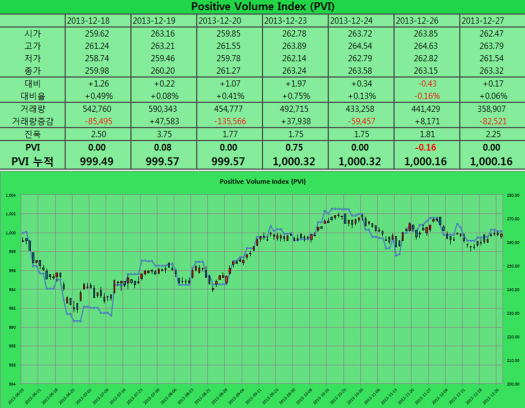 2013-12-27 PVI