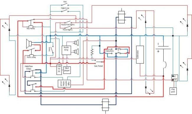 John Deere Utility Gator 4x2 Wiring Diagram Not Lossing Wiring