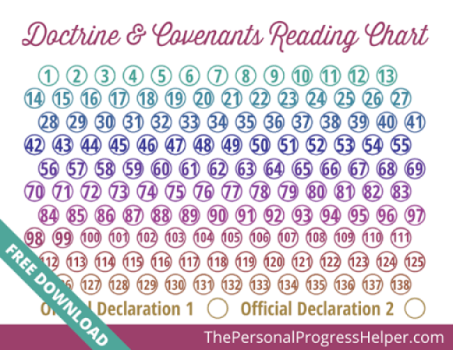 Doctrine & Covenants LDS Standard Works Scripture Reading Charts from The Personal Progress Helper
