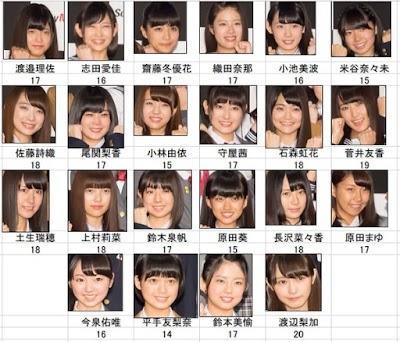 欅坂46(けやきざか)の一期生メンバーの顔と名前