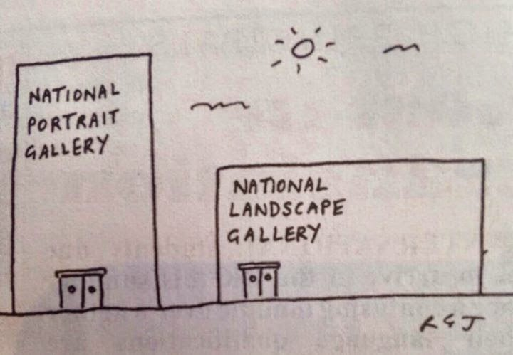 Galleries :D