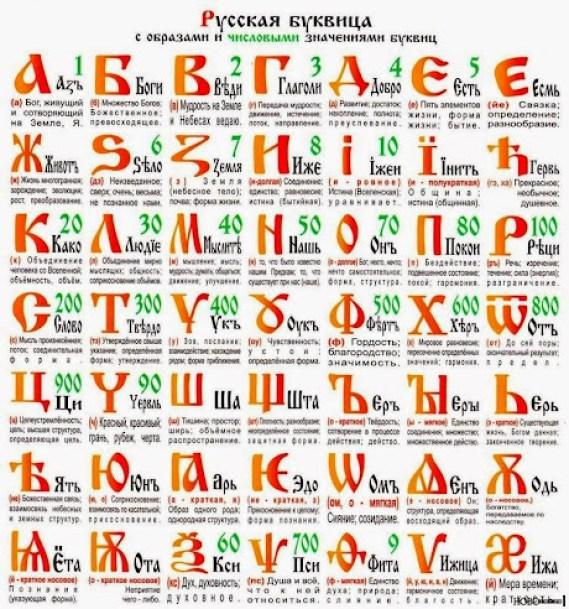 истинный русский язык