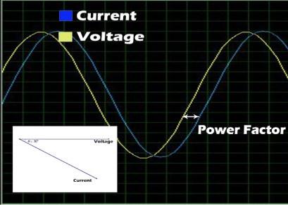 Inductive Load Waveform
