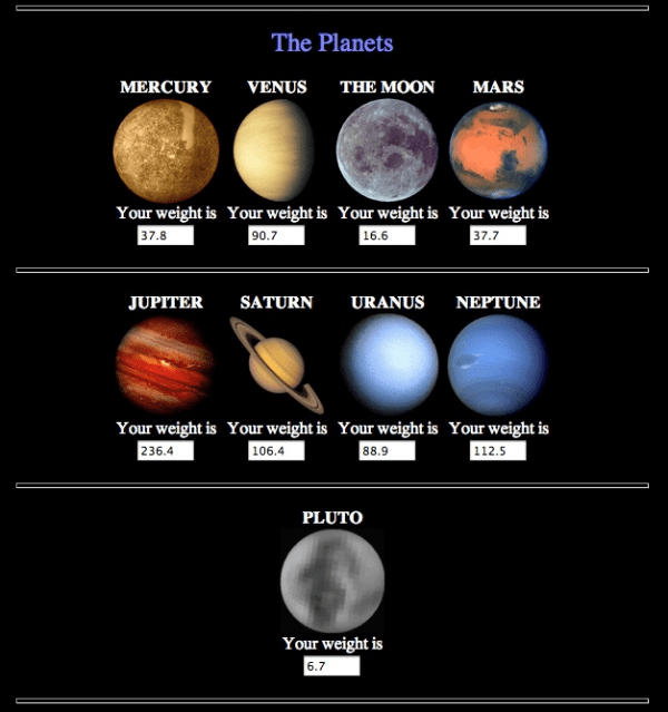 What is the gravitational force of each planet