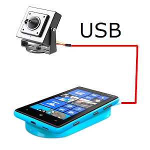 Download USB camera, EasyCap, Endoscope, Motion detector ...