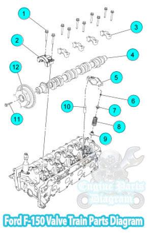 Ford F150 Valve Train Parts Diagram (Triton 54L Engine)