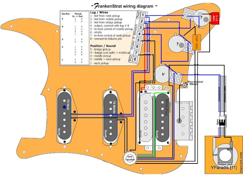 _FrankenStrat Wiring Diagram?resize=665%2C480&ssl=1 fender hss strat wiring diagram wiring diagram  at fashall.co