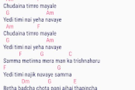 nepali christian songs lyrics with chords » Full HD MAPS Locations ...