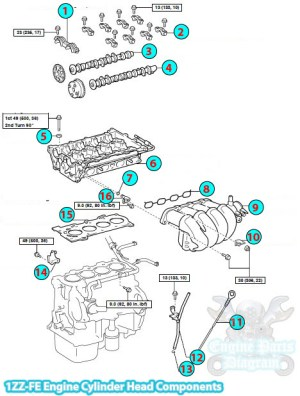 2006 Toyota Matrix Cylinder Head Components (1ZZFE Engine)