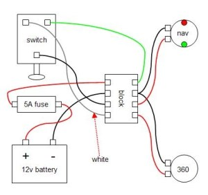 Simple Diagram | wiring radar