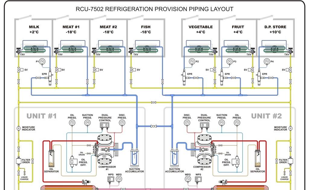 Secret Boat Wiring Diagram Software