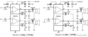 Soft Wiring: Tda2009 Amplifier Circuit Diagram