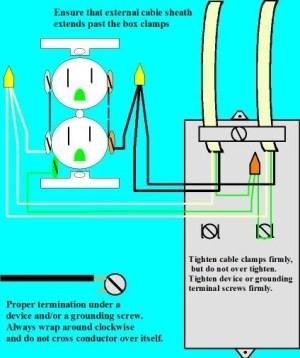 New Celebrity Wallpapers: 110v Plug Wiring Diagram