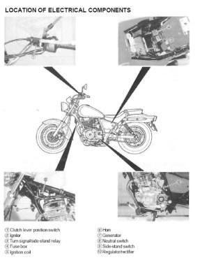 Permasalahan Kelistrikan Suzuki Thunder 250  GS250X Kerap