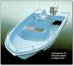 Info 12ft jon boat conversion plans | TuGBS