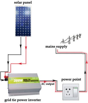 1000w Solar Inverter Circuit Diagram | Circuit Diagram Images