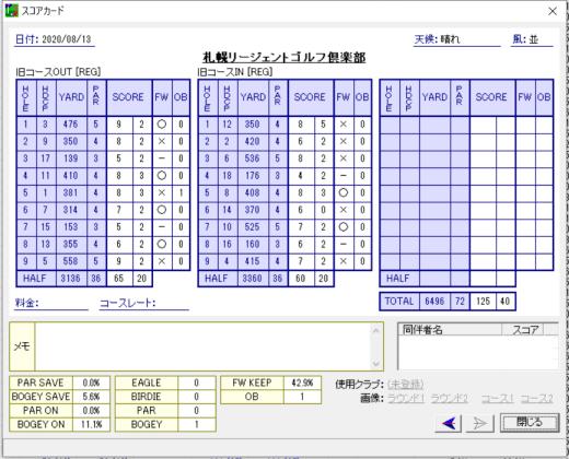 2020年夏ゴルフ大会 in北海道 第8戦 – 札幌リージェントゴルフ倶楽部