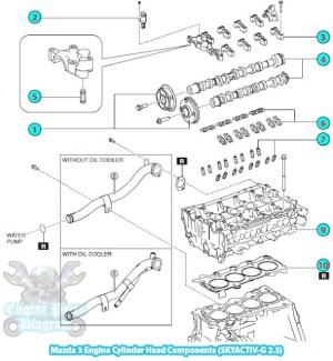 2014 Mazda 3 Engine Cylinder Head Components SKYACTIVG 25