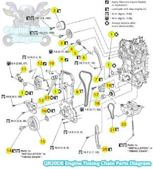 Nissan XTrail T30 Timing Chain Parts Diagram QR20DE Engine