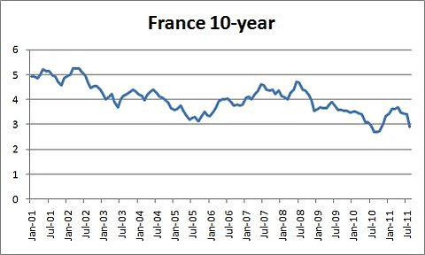 France10Ybond
