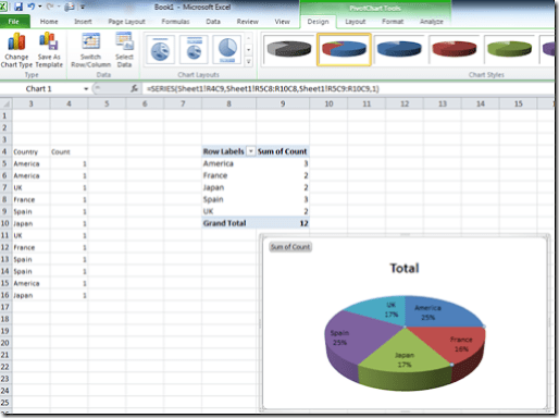 Create a pie chart from distinct values from a single column using pivot tables allows you to update the data in the pie chart very easily all you need is to update the country column ccuart