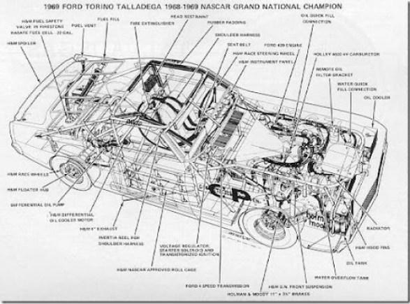 Car Exterior Body Parts Diagram | Carbk co