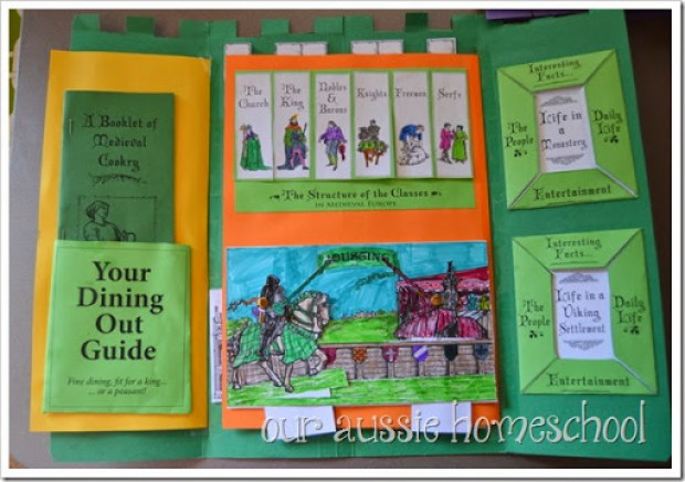 Our Aussie Homeschool ~ Project Passport: Our Lapbooks