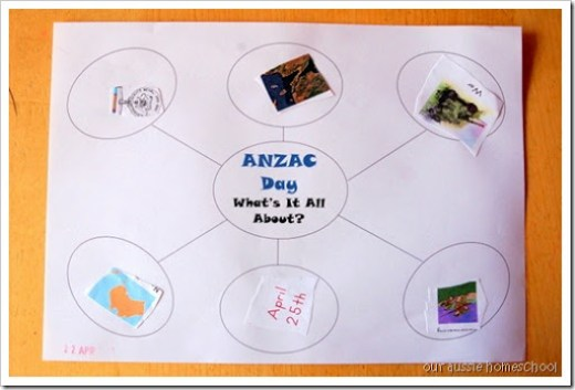Our Aussie Homeschool ~ Anzac Day