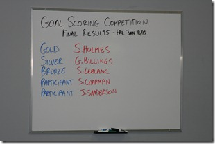 Goal scoring competition