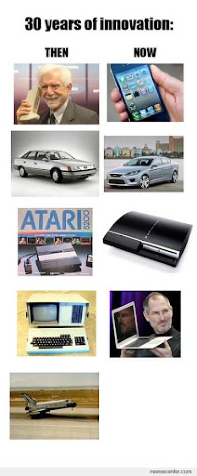 30 Años de Innovación