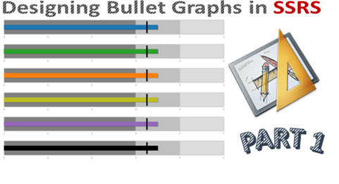 Designing Bullet Graphs in SSRS Part 1